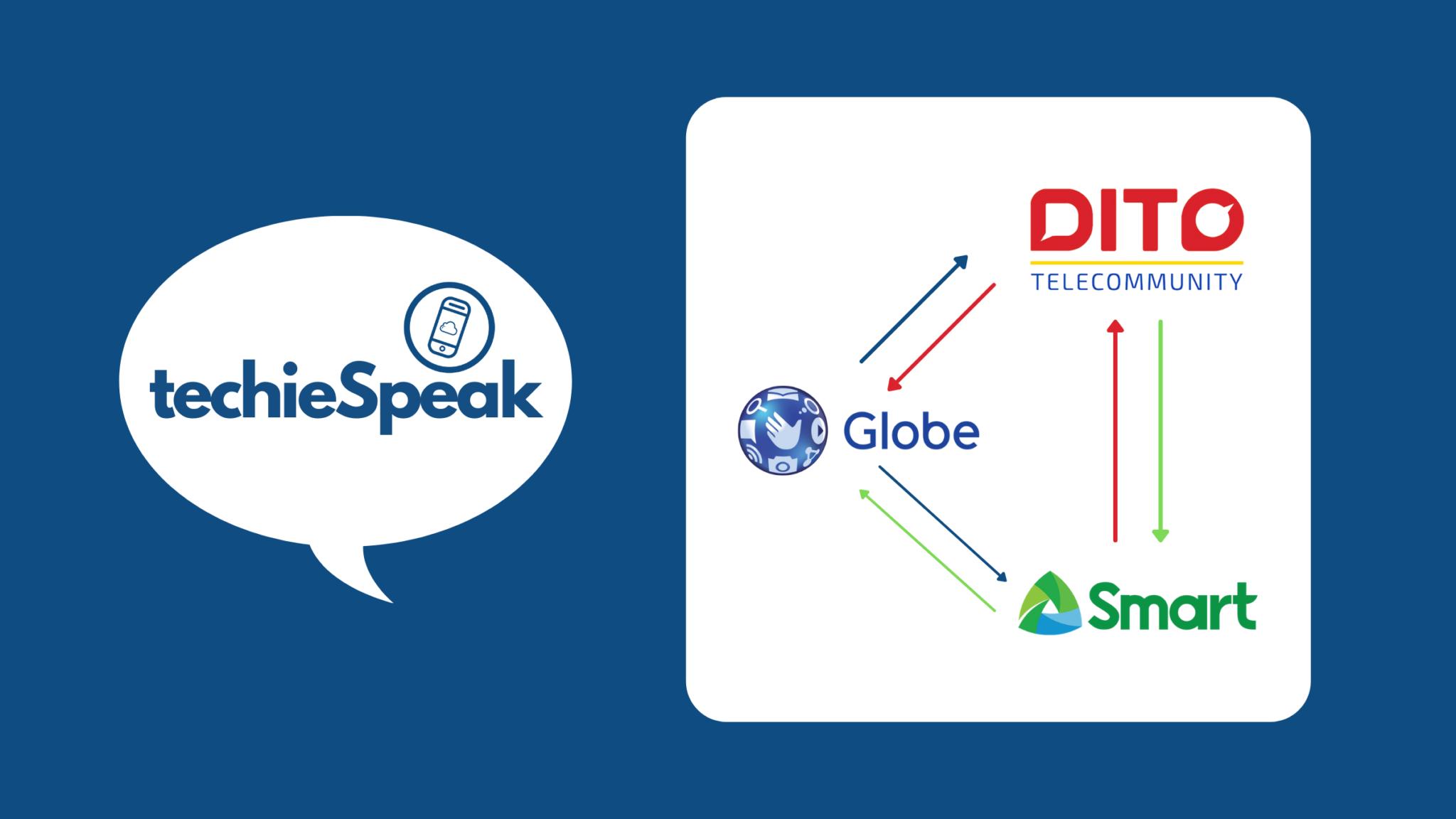 techieSpeak 009 Post Header- Switching Telcos